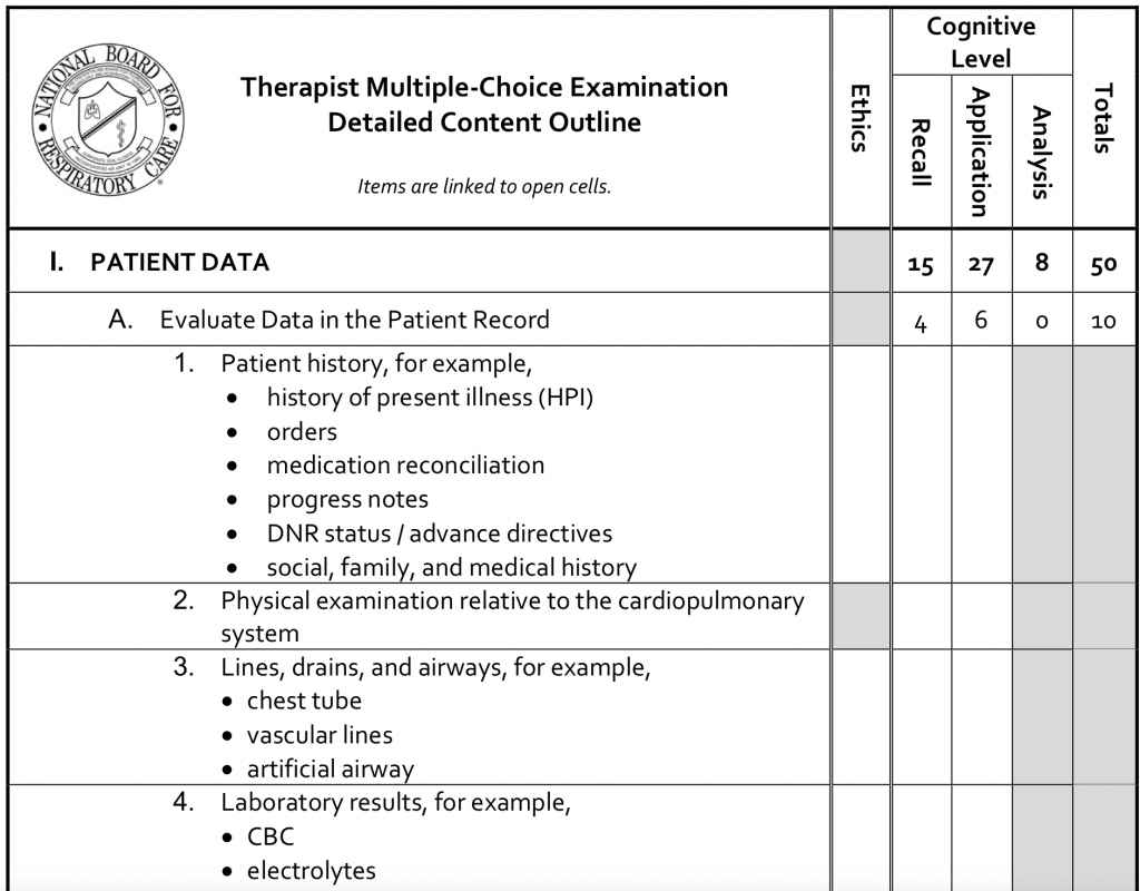 NBRC exam testing matrix